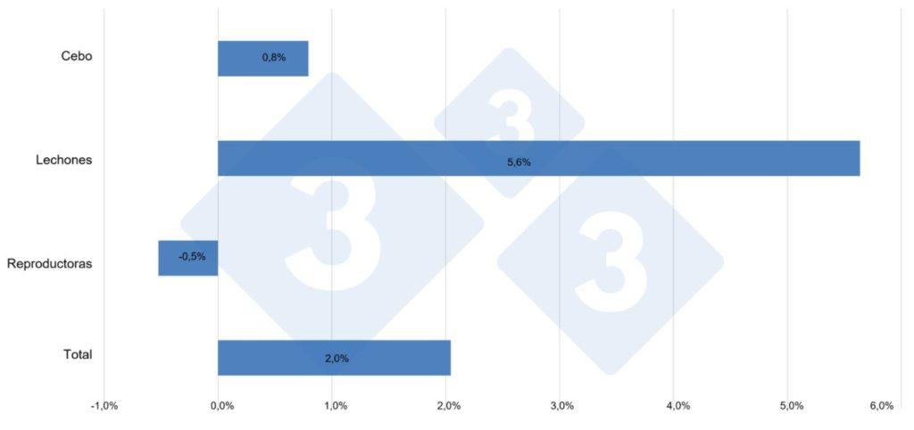 Variación de los censos en la UE-27 (2020 vs 2019)